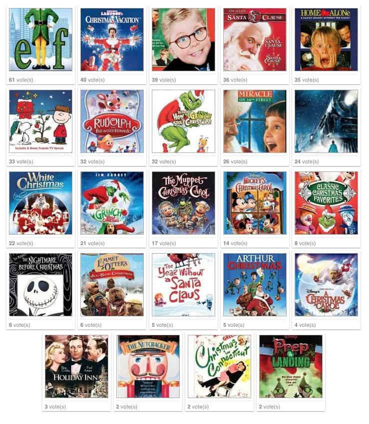 Top 10 Most-Loved Family Holiday Movies *Great list of kid-friendly titles