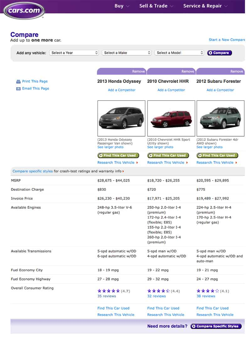 Frugal Car Buying: 7 Mistakes to Avoid When Buying a Used Car *Great resources and tips