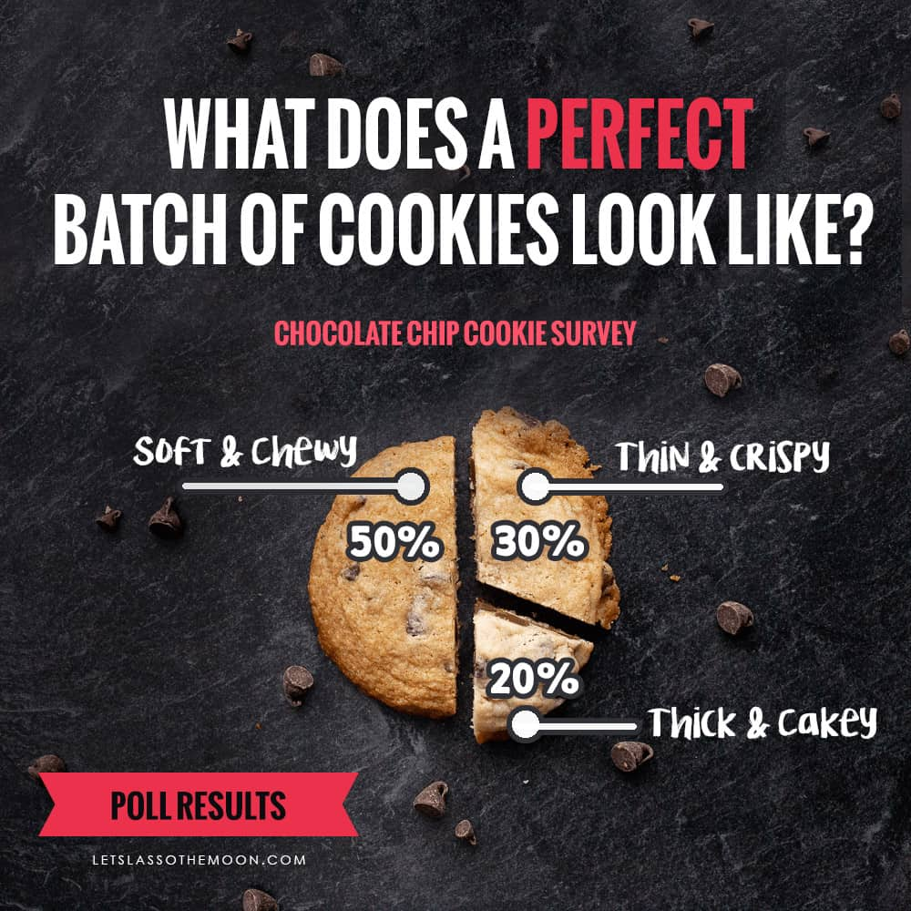 What does a perfect batch of cookies look like? There are many variables involved in making the perfect cookie, but certain ingredients and reactions that occur in the oven make all the difference. Learn how to make THE BEST chocolate chip cookie EVER (thin and crisp, thick and cakey, chewy delicious) with cookie science! #cookie #cookierecipe #recipe #chocolatechipcookies #kidsscience *Loving this educational post and this collection of cookie recipes