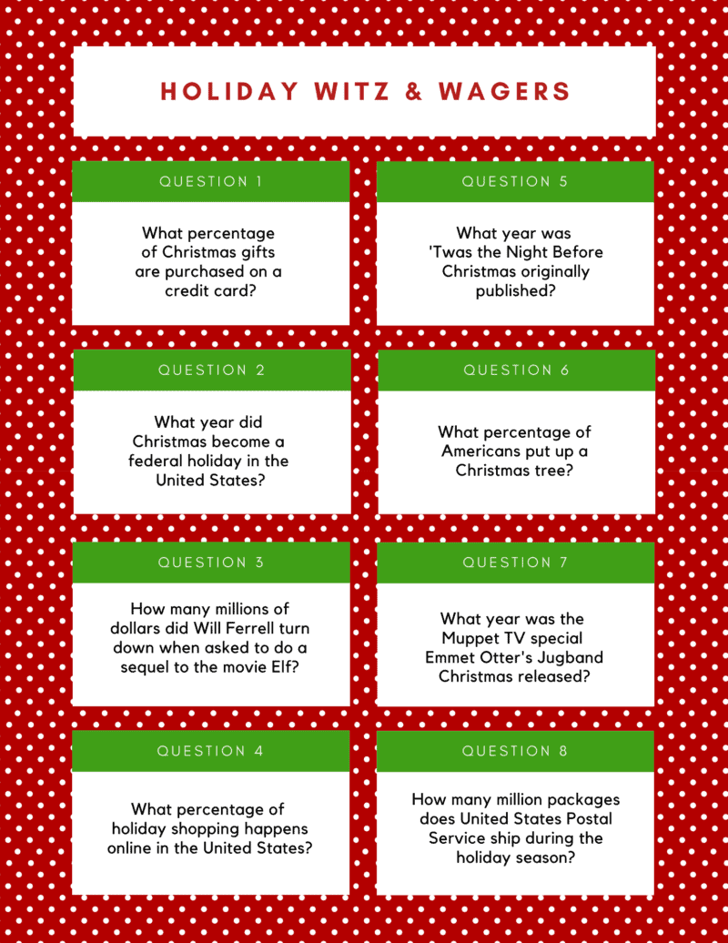 Wits and Wagers holiday questions